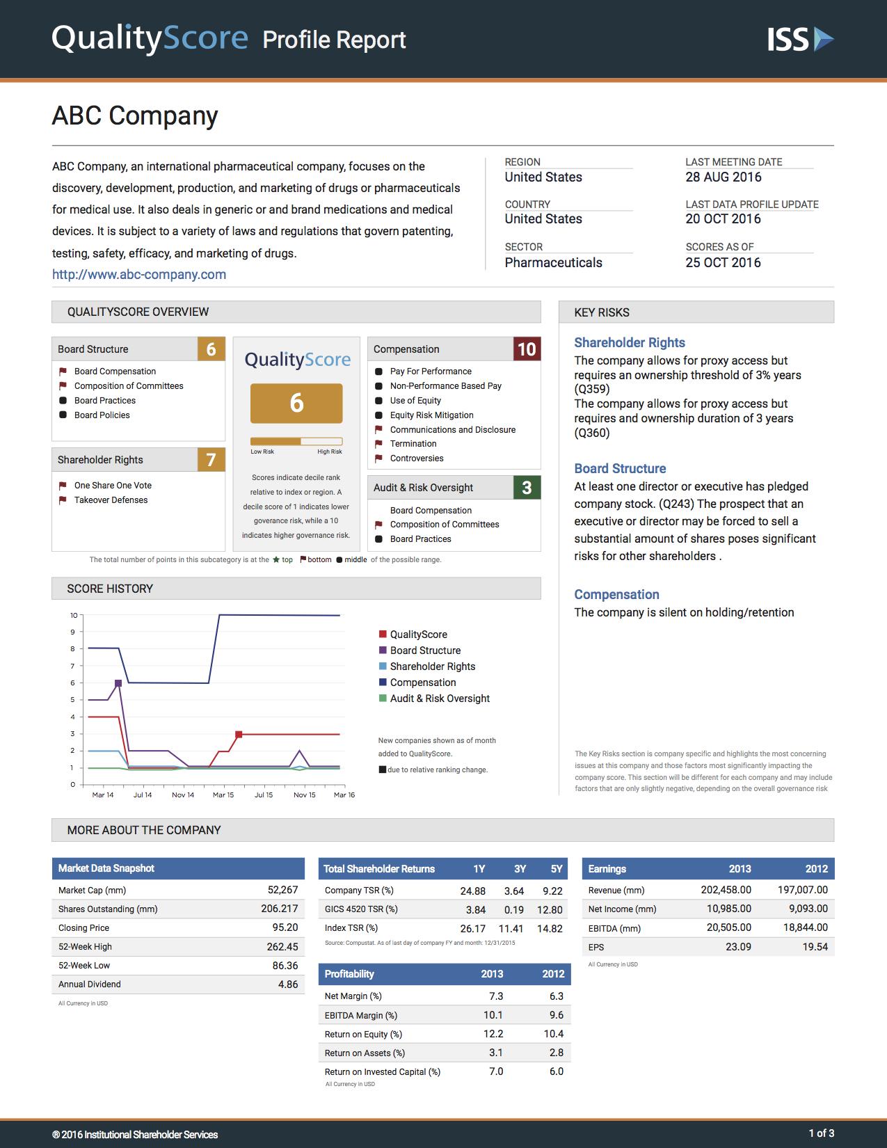 Sample QualityScore Report